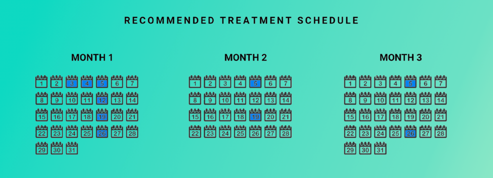 treatmentschedule