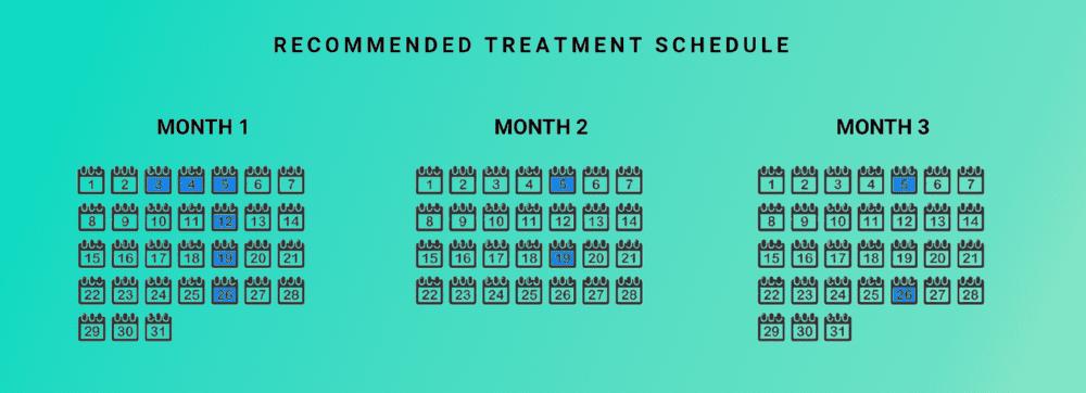 treatmentschedule